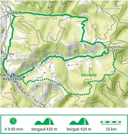 Karte Wandertour 2 der Adelegg-Karte