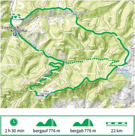 Karte Radtour B der Adelegg Karte